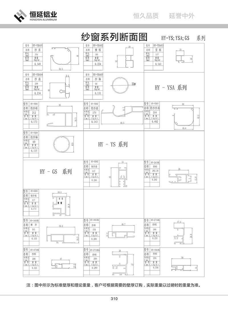 图14-YS,YSA,GS.jpg